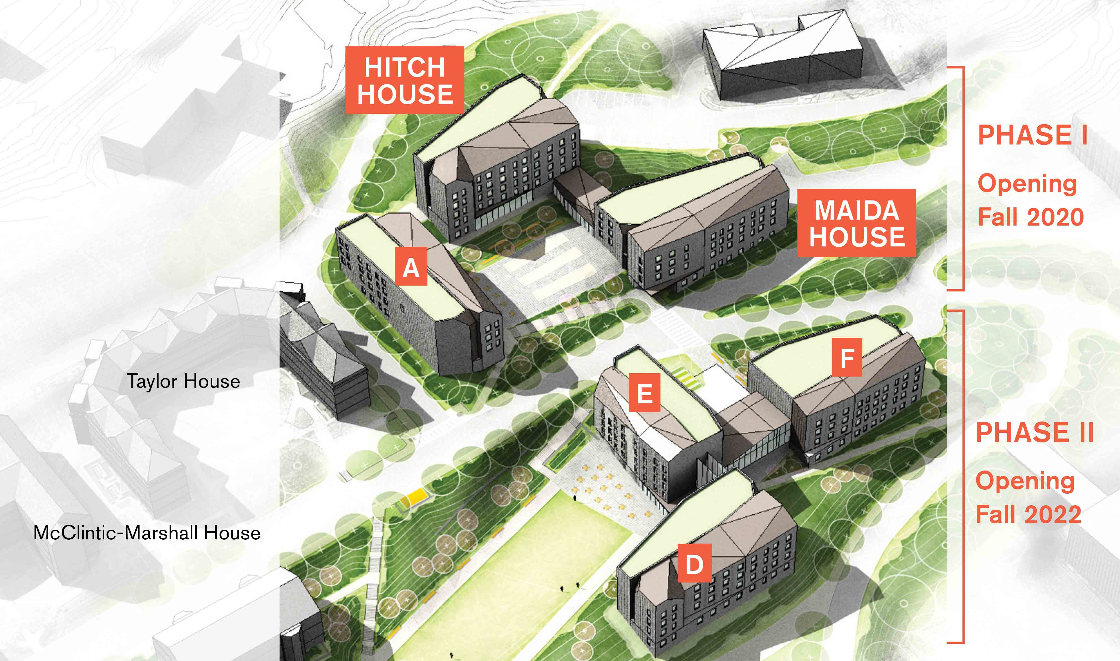 Rendering of the Hitch and Maida Houses at Lehigh University