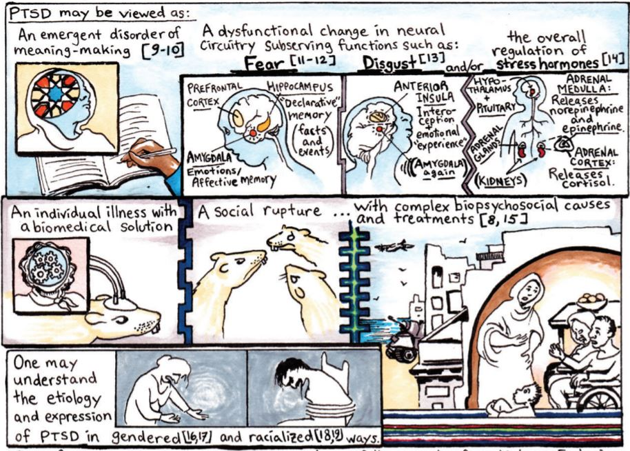 Scenes from Ann Fink's comic-book paper on PTSD